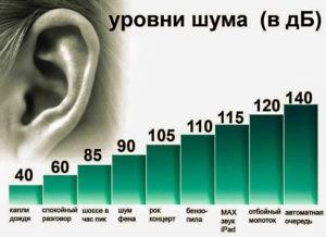 шумозащитные заборы цена